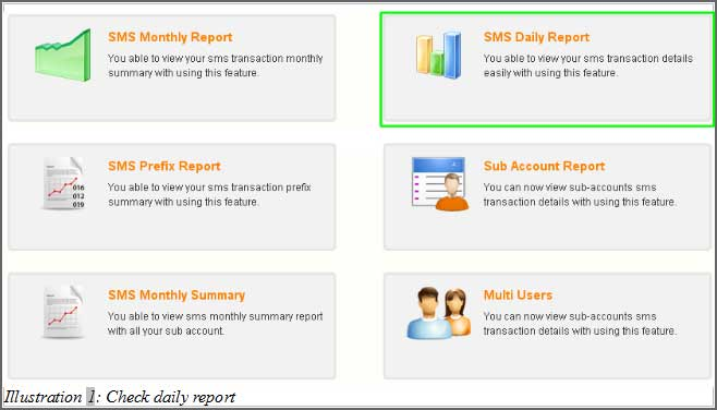 Bulk SMS Malaysia Daily Report