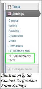 SMS Verification with Wordpress